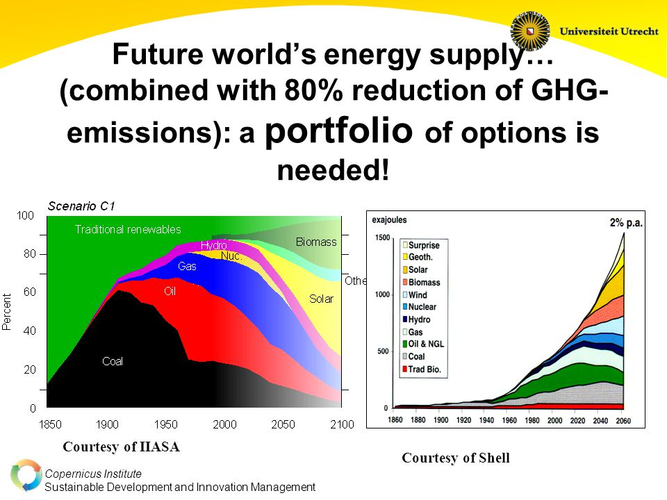 Copernicus Institute Sustainable Development and Innovation Management Future world's energy supply… (combined with 80% reduction of GHG- emissions): a portfolio of options is needed.
