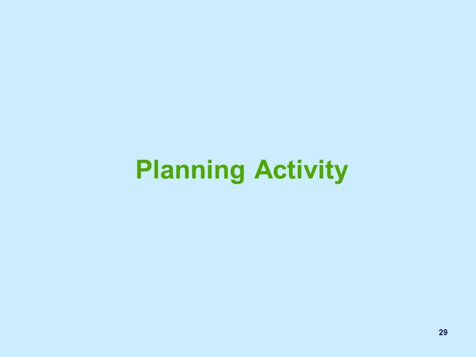 29 Planning Activity