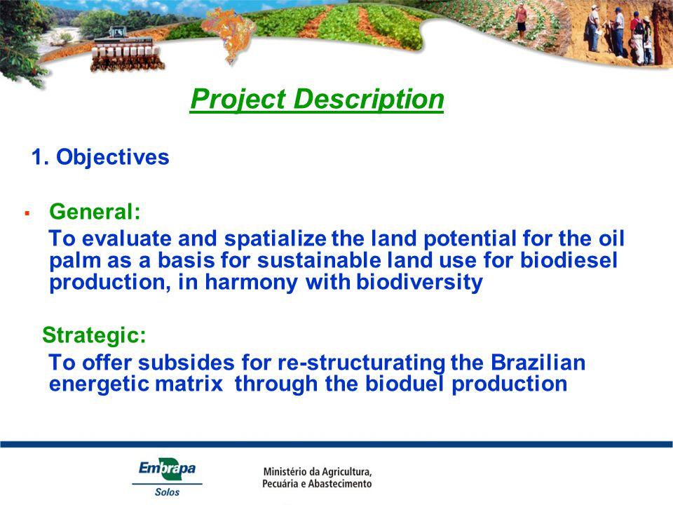 Project Description 1.