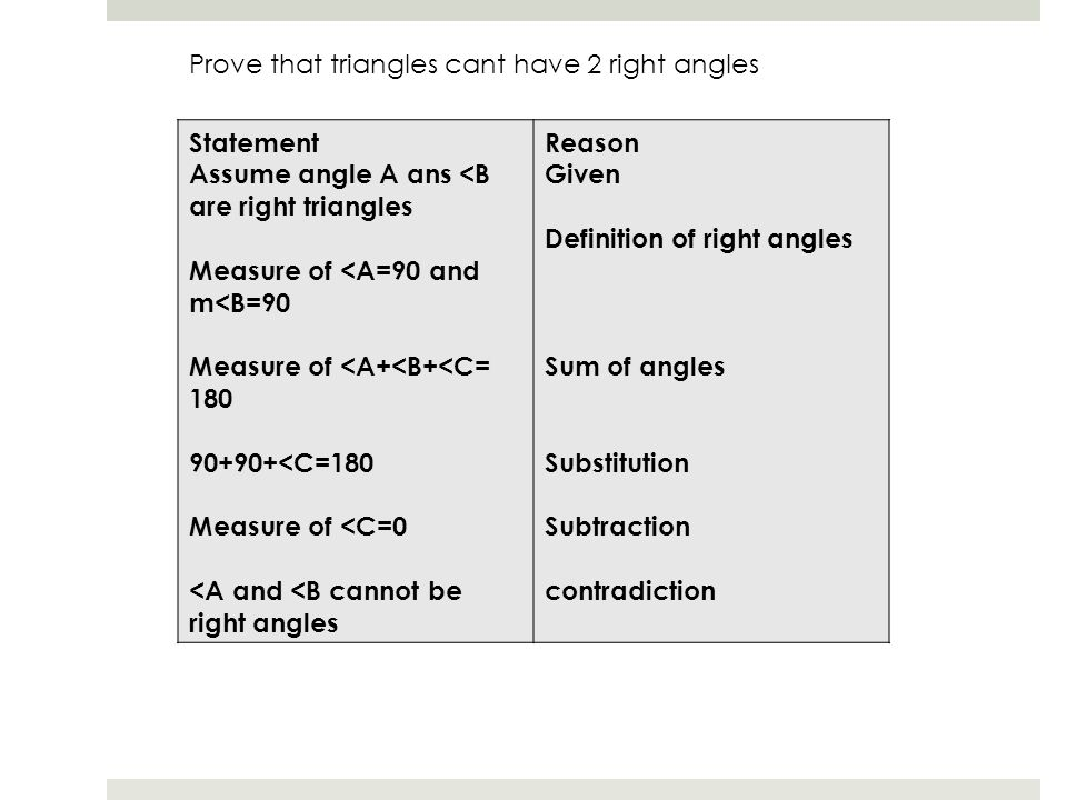 Statement Assume angle A ans <B are right triangles Measure of <A=90 and m<B=90 Measure of <A+<B+<C= 180 90+90+<C=180 Measure of <C=0 <A and <B cannot