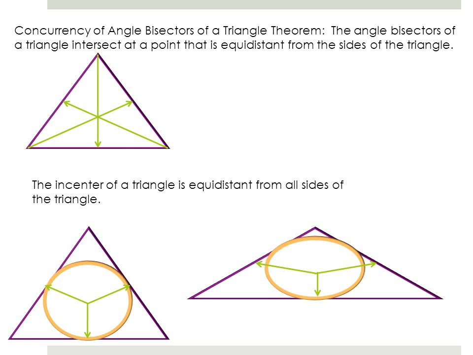 Concurrency of Angle Bisectors of a Triangle Theorem: The angle bisectors of a triangle intersect at a point that is equidistant from the sides of the