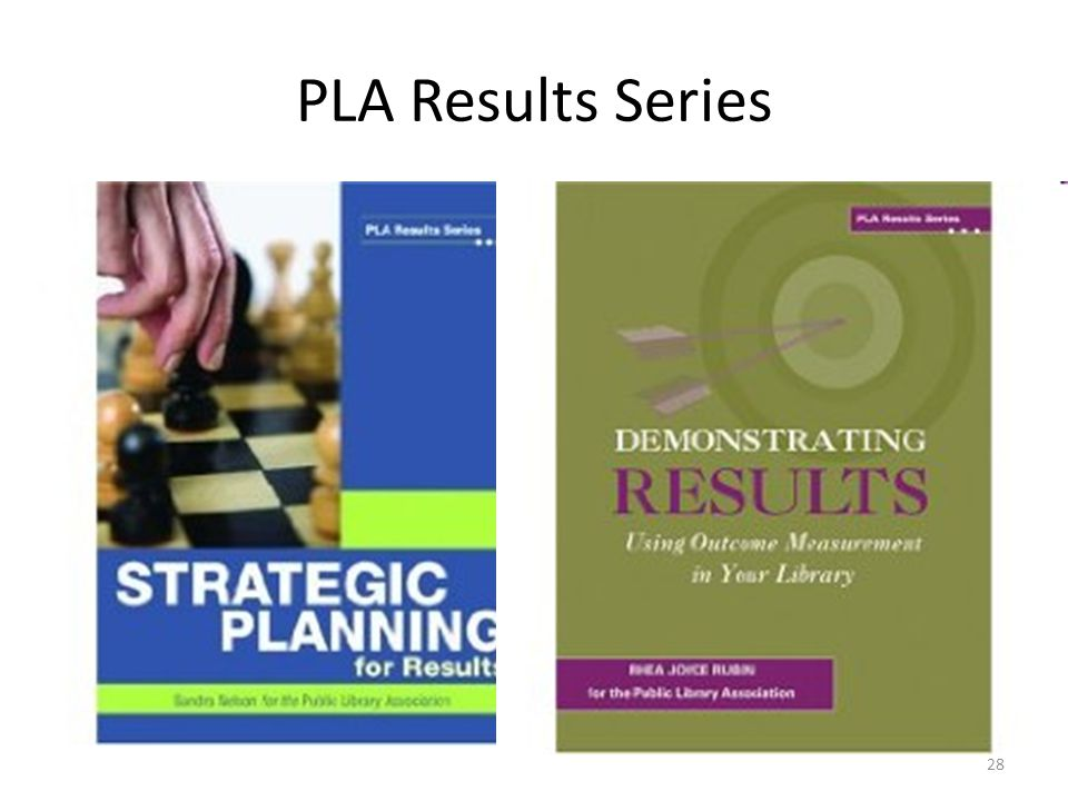 PLA Results Series 28