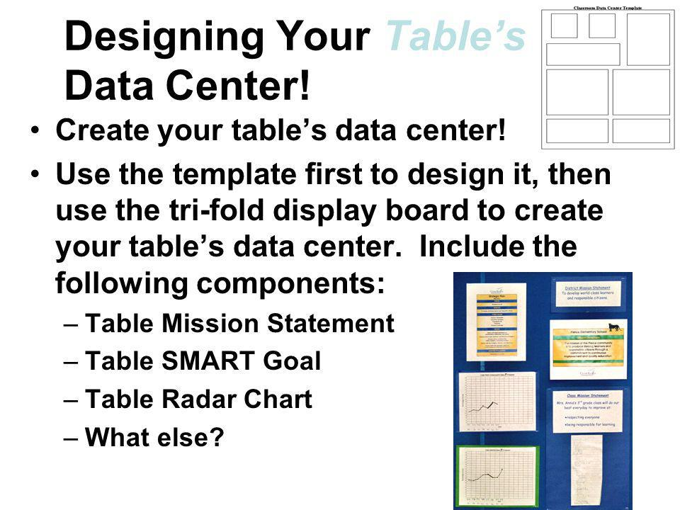 Designing Your Table's Data Center! Create your table's data center! Use the template first to design it, then use the tri-fold display board to creat
