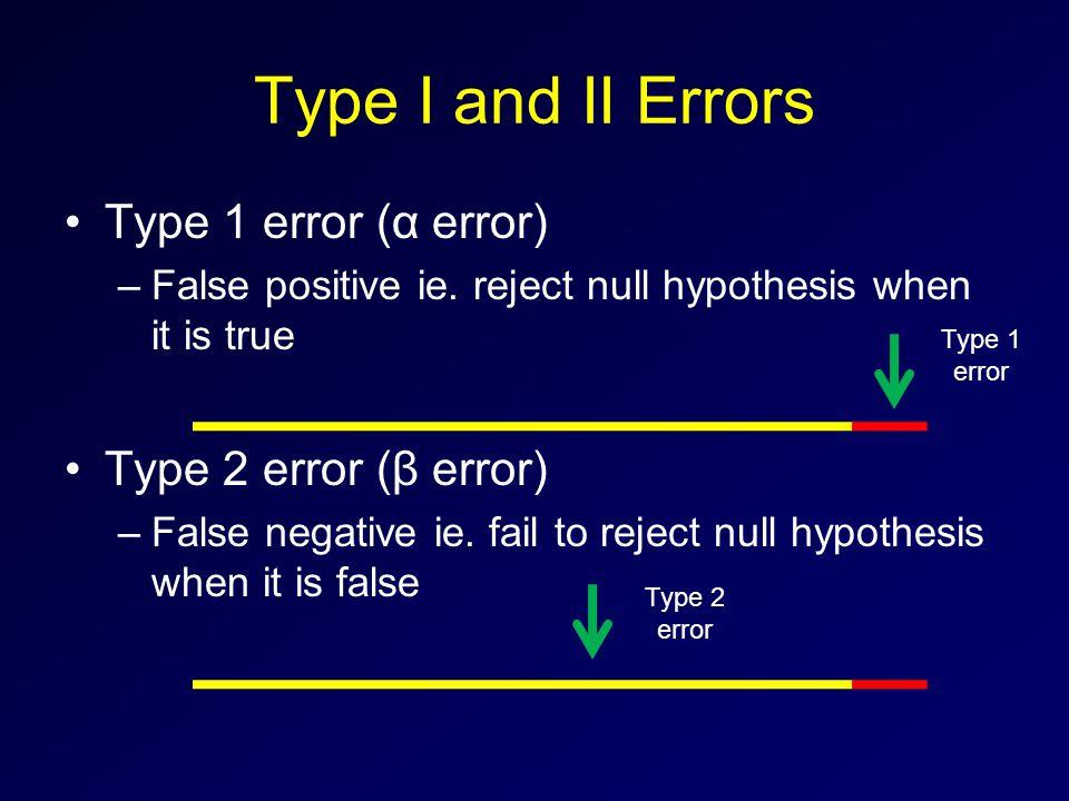 Type I and II Errors Type 1 error (α error) –False positive ie.
