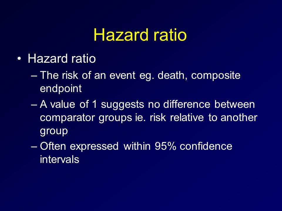 Hazard ratio –The risk of an event eg.