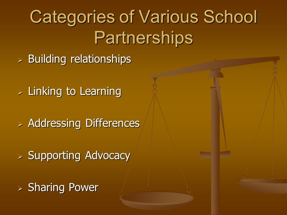 Categories of Various School Partnerships  Building relationships  Linking to Learning  Addressing Differences  Supporting Advocacy  Sharing Power