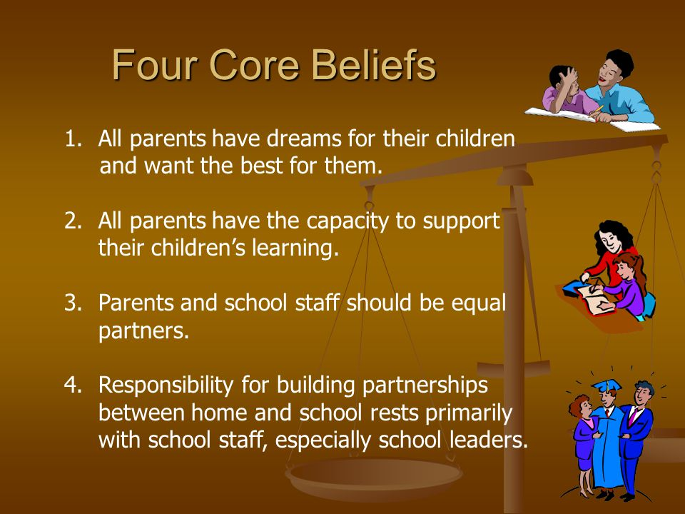 Four Core Beliefs 1.All parents have dreams for their children and want the best for them. 2.All parents have the capacity to support their children's