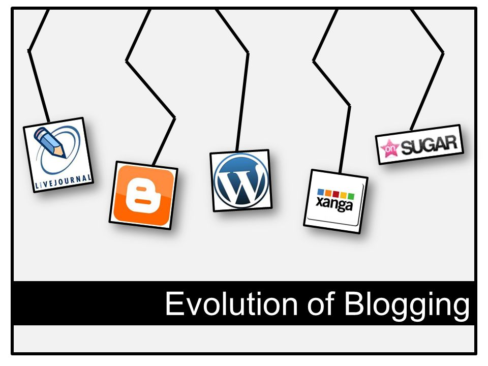 Evolution of Blogging