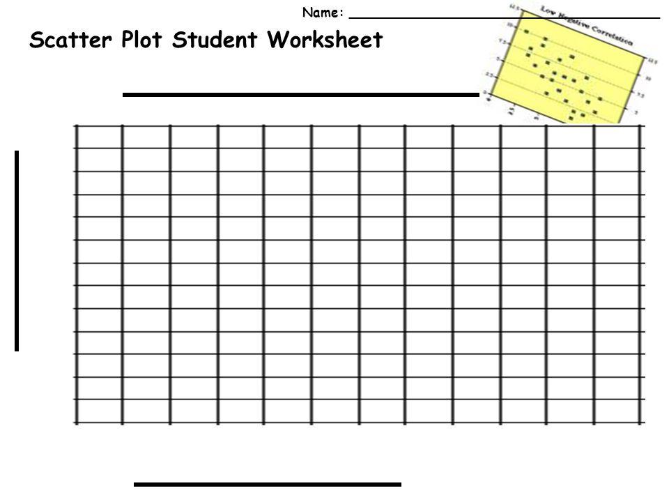 Scatter Plot Student Worksheet Name: ______________________________________