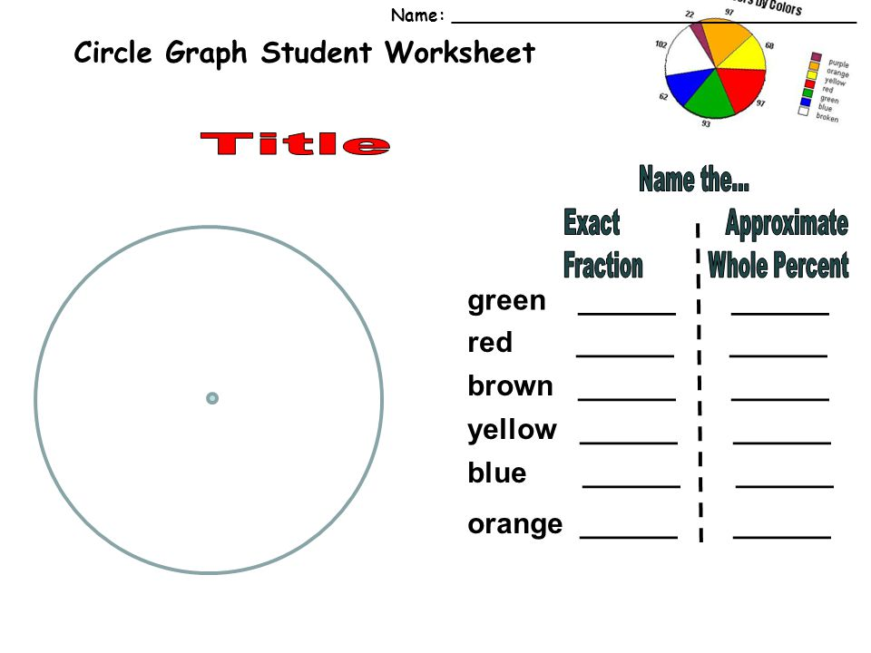 Circle Graph Student Worksheet Name: ______________________________________ blue ______ ______ yellow ______ ______ brown ______ ______ red ______ ___