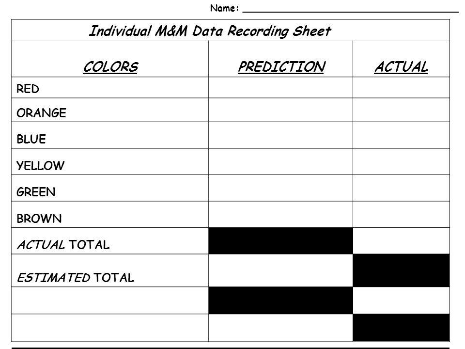 Individual M&M Data Recording Sheet COLORSPREDICTIONACTUAL RED ORANGE BLUE YELLOW GREEN BROWN ACTUAL TOTAL ESTIMATED TOTAL Name: ______________________________________