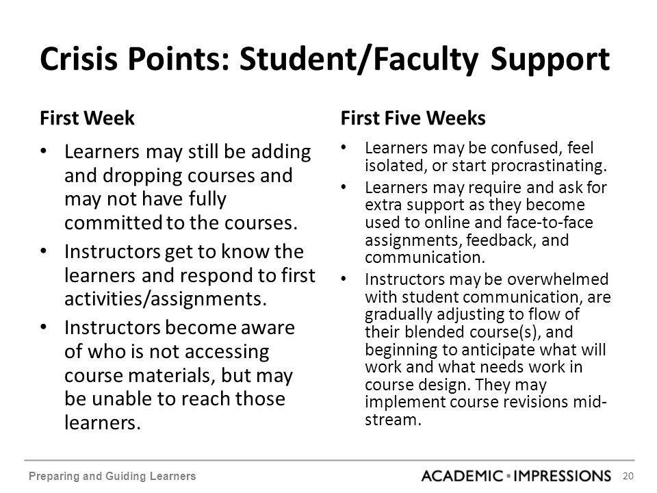 20 Preparing and Guiding Learners Crisis Points: Student/Faculty Support First Week Learners may still be adding and dropping courses and may not have fully committed to the courses.
