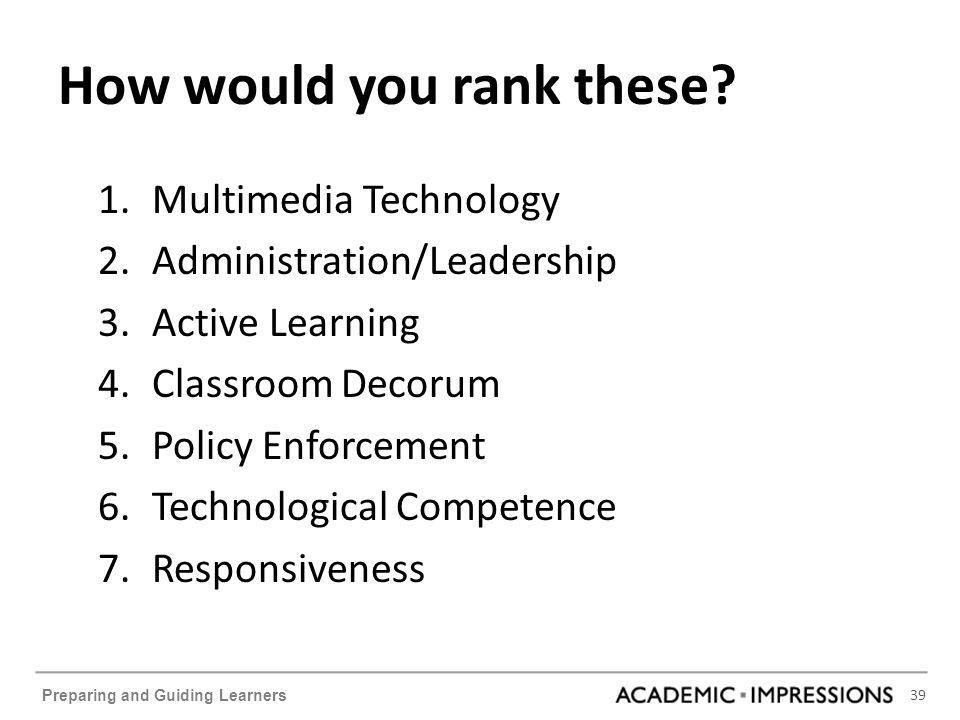 39 Preparing and Guiding Learners How would you rank these.