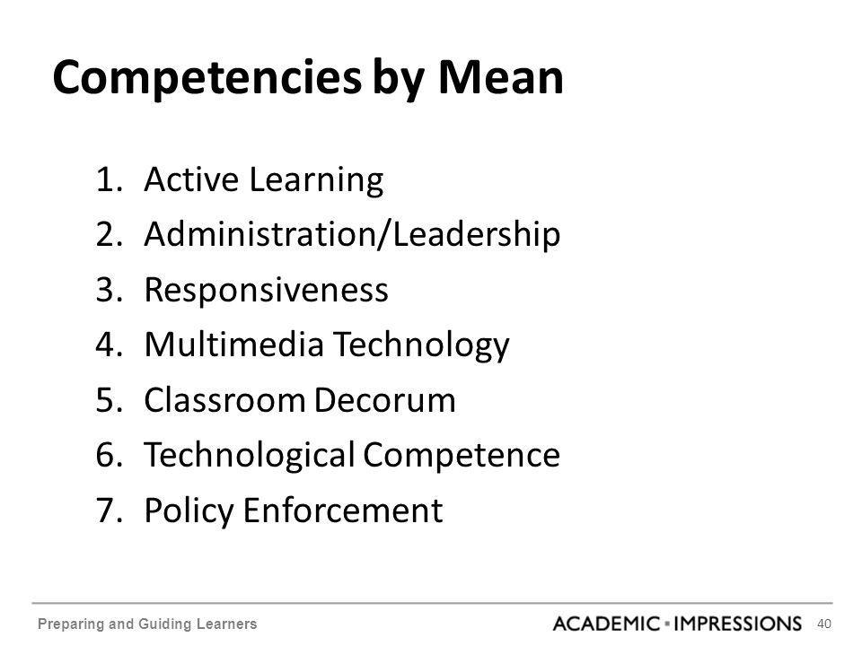 40 Preparing and Guiding Learners Competencies by Mean 1.Active Learning 2.Administration/Leadership 3.Responsiveness 4.Multimedia Technology 5.Classroom Decorum 6.Technological Competence 7.Policy Enforcement