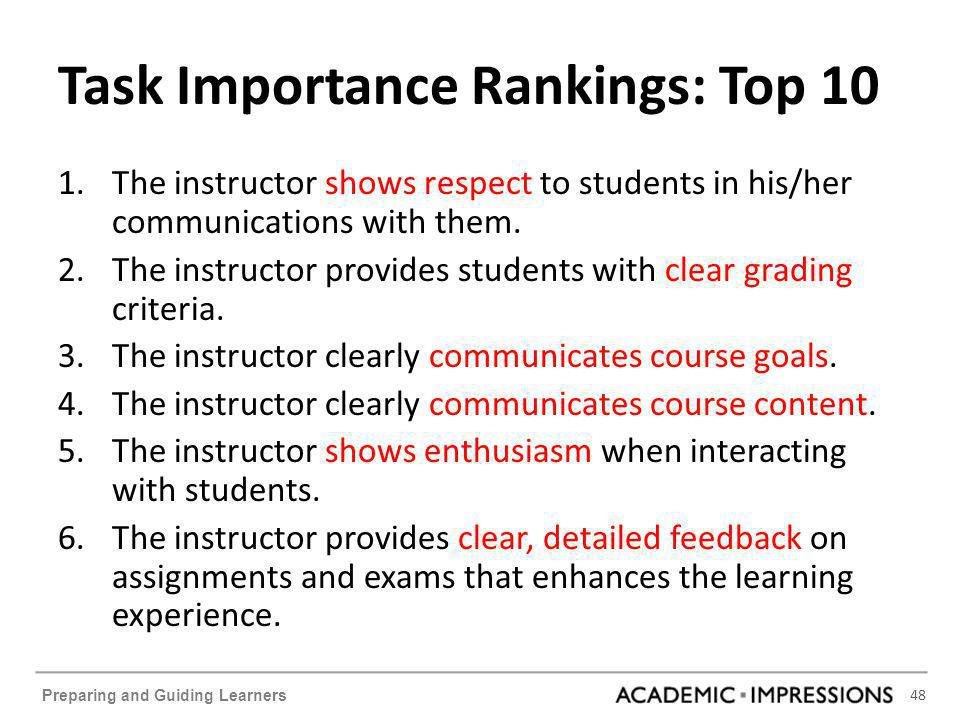 48 Preparing and Guiding Learners Task Importance Rankings: Top 10 1.The instructor shows respect to students in his/her communications with them. 2.T