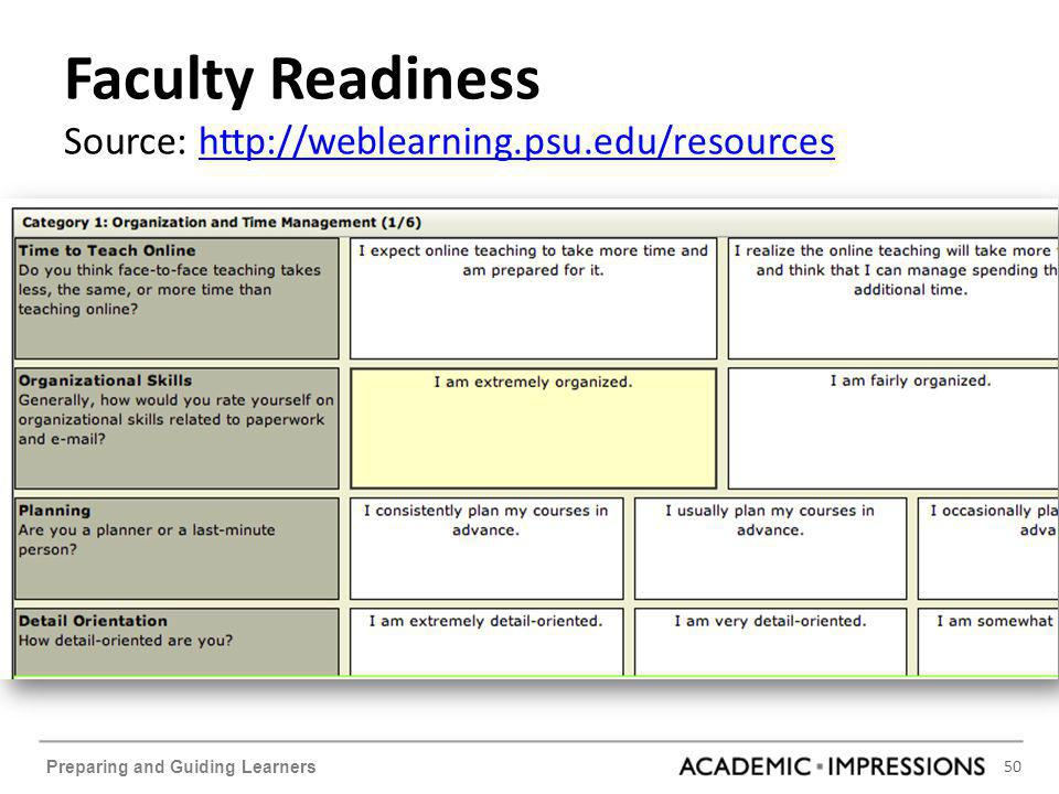 50 Preparing and Guiding Learners Faculty Readiness Source: http://weblearning.psu.edu/resourceshttp://weblearning.psu.edu/resources