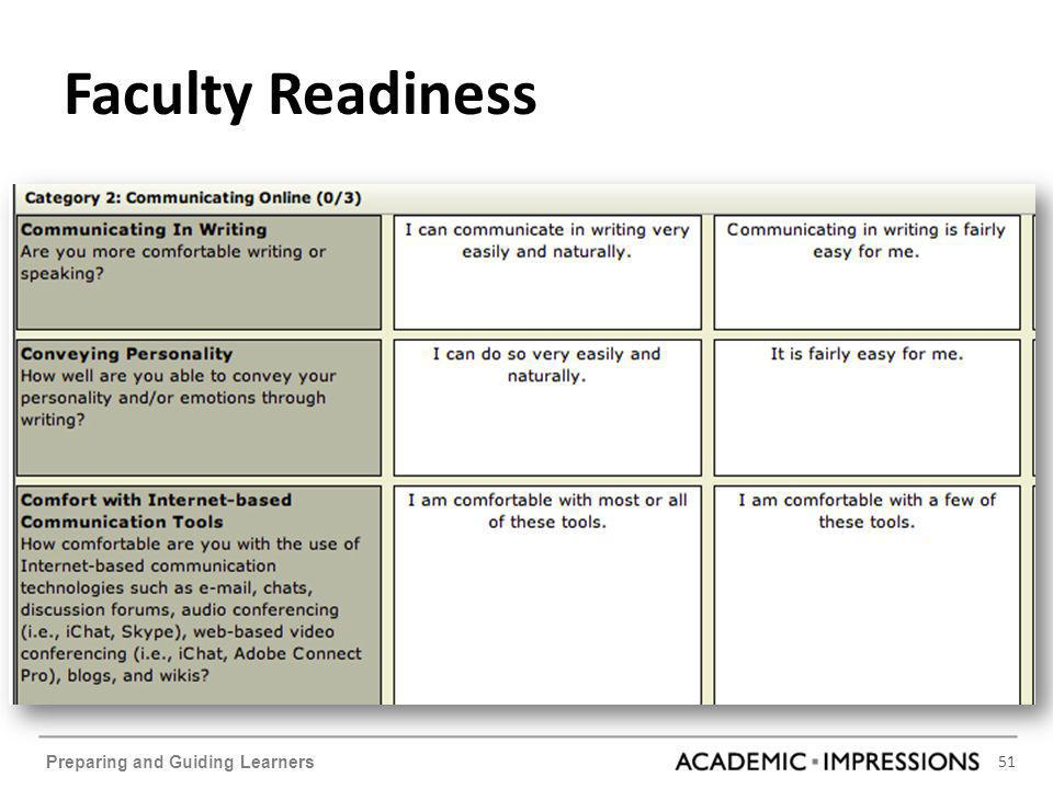 51 Preparing and Guiding Learners Faculty Readiness
