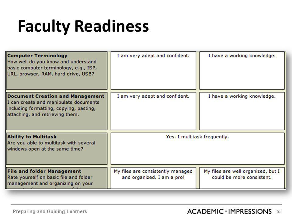 53 Preparing and Guiding Learners Faculty Readiness