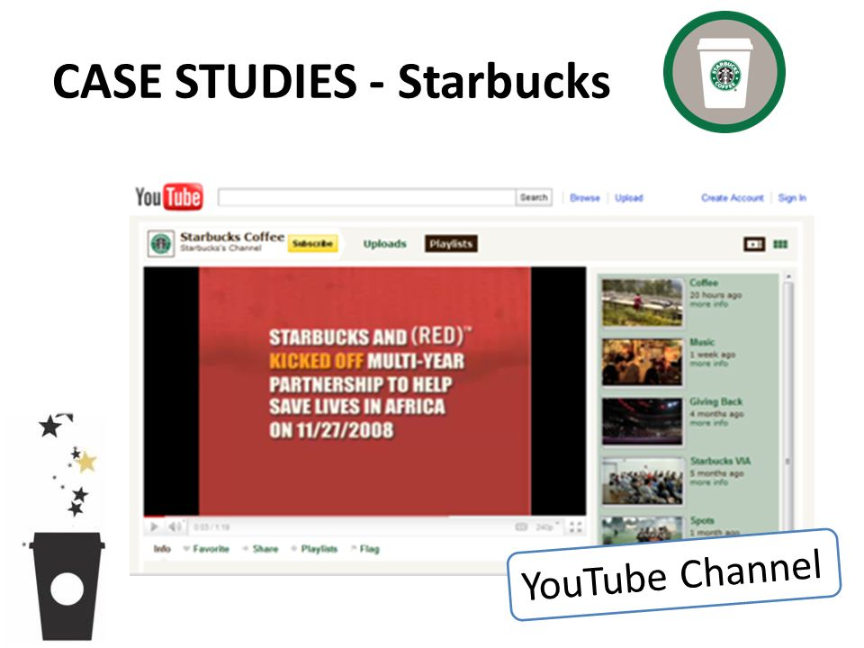 CASE STUDIES - Starbucks YouTube Channel