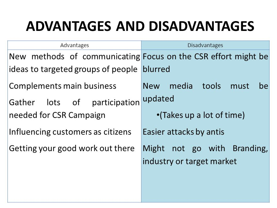 ADVANTAGES AND DISADVANTAGES AdvantagesDisadvantages New methods of communicating ideas to targeted groups of people Complements main business Gather