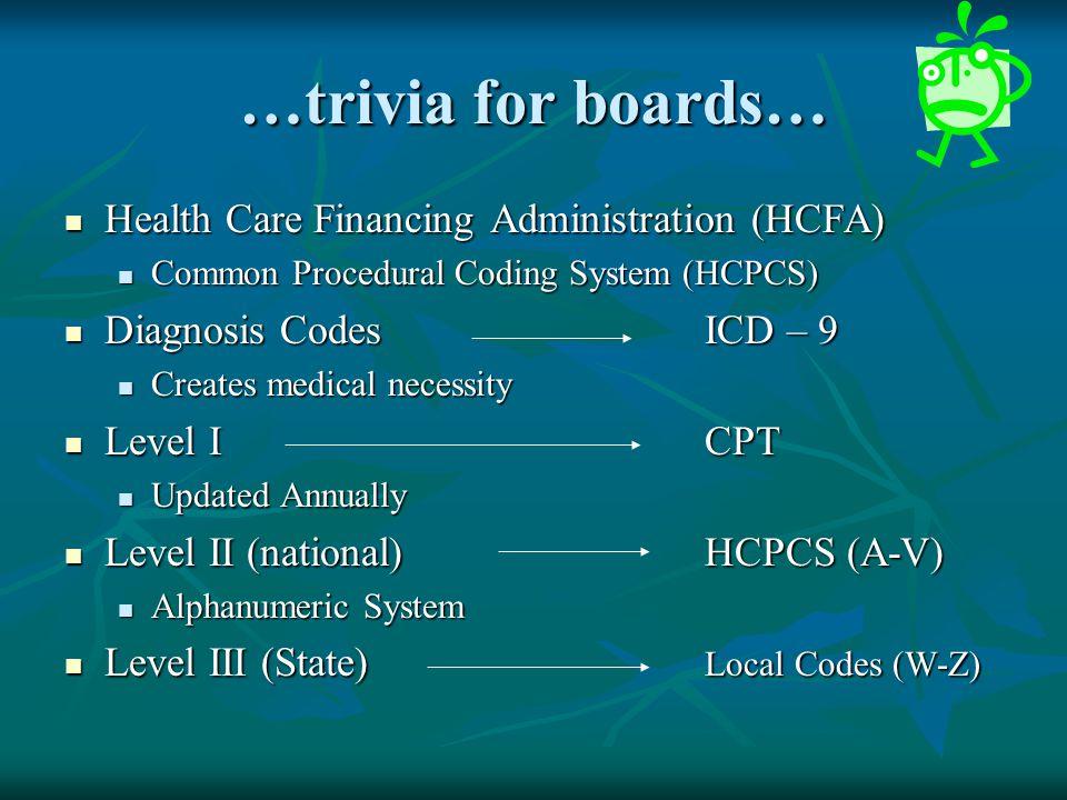 …trivia for boards… Health Care Financing Administration (HCFA) Health Care Financing Administration (HCFA) Common Procedural Coding System (HCPCS) Co