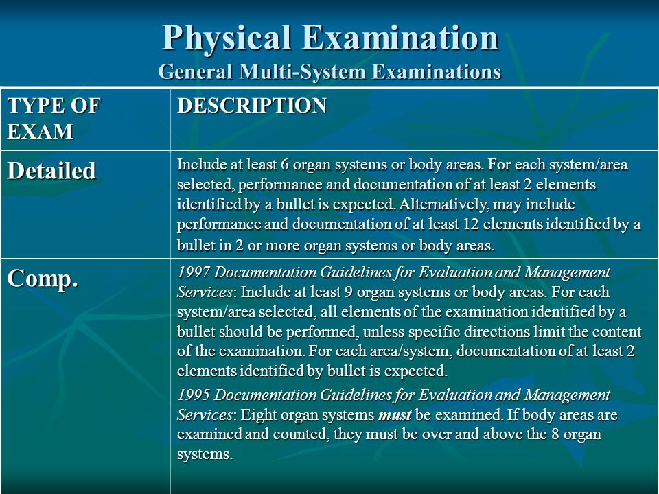 Physical Examination General Multi-System Examinations TYPE OF EXAM DESCRIPTION Detailed Include at least 6 organ systems or body areas. For each syst