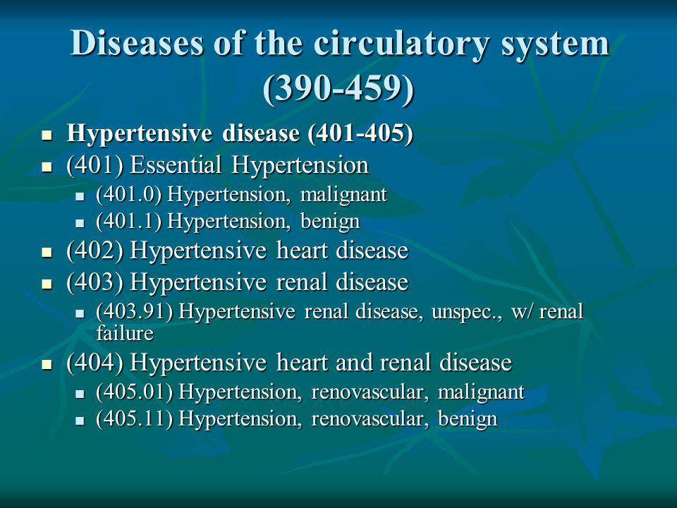 Diseases of the circulatory system (390-459) Hypertensive disease (401-405) Hypertensive disease (401-405) (401) Essential Hypertension (401) Essentia