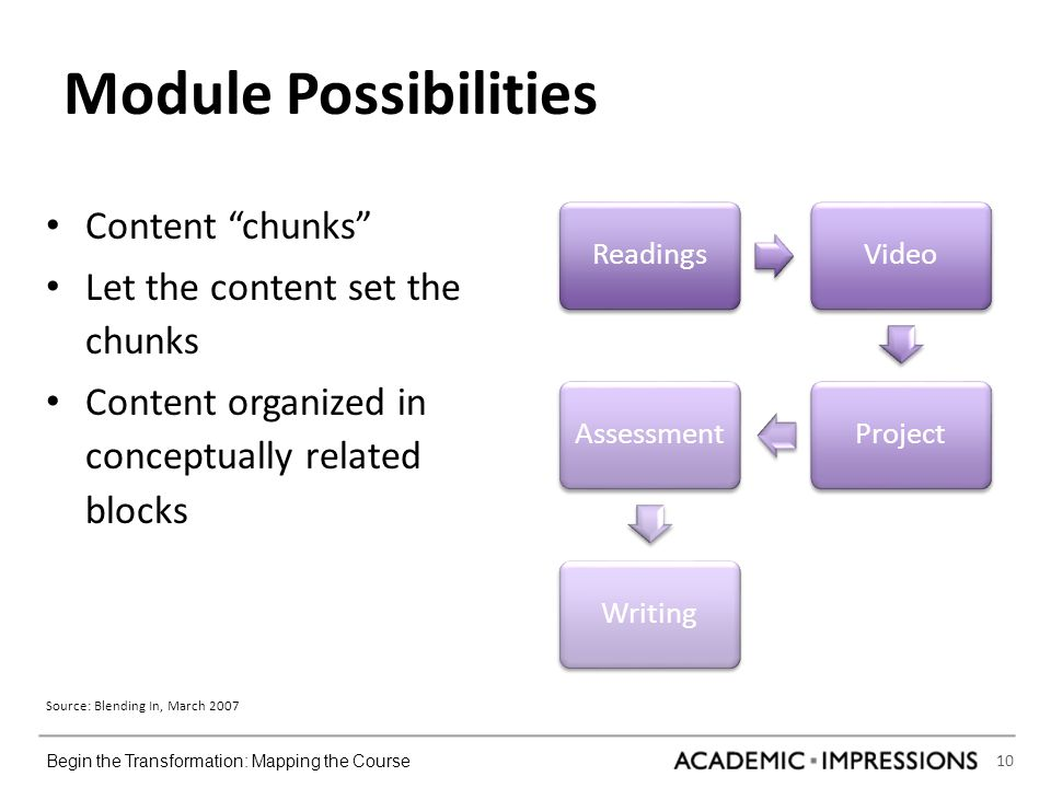 10 Begin the Transformation: Mapping the Course Module Possibilities Content chunks Let the content set the chunks Content organized in conceptually related blocks Source: Blending In, March 2007 ReadingsVideoProject Assessment Writing