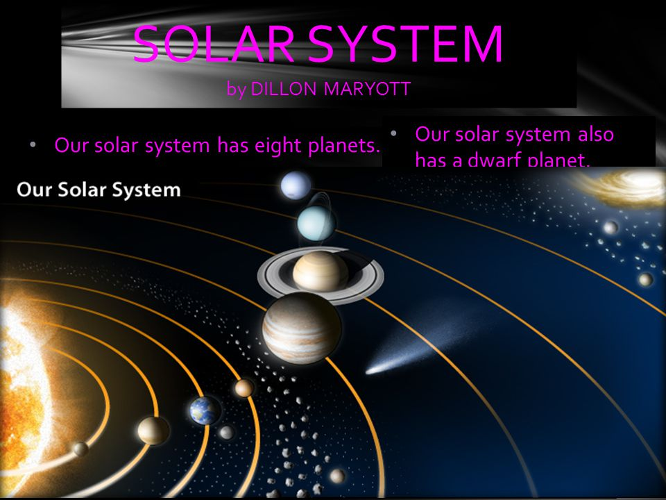 Our solar system has eight planets. SOLAR SYSTEM by DILLON MARYOTT Our solar system also has a dwarf planet.