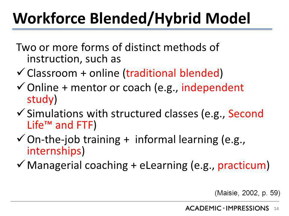 14 Workforce Blended/Hybrid Model Two or more forms of distinct methods of instruction, such as Classroom + online (traditional blended) Online + mentor or coach (e.g., independent study) Simulations with structured classes (e.g., Second Life™ and FTF) On-the-job training + informal learning (e.g., internships) Managerial coaching + eLearning (e.g., practicum) (Maisie, 2002, p.