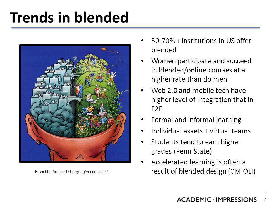 7 Blended courses can… ◦ Lead to using more participatory and student- centered learning activities ◦ Transform the teacher- student relationship to be more centered on student learning ◦ Transform the instructor role to be more facilitative and learner-centered ◦ Other?