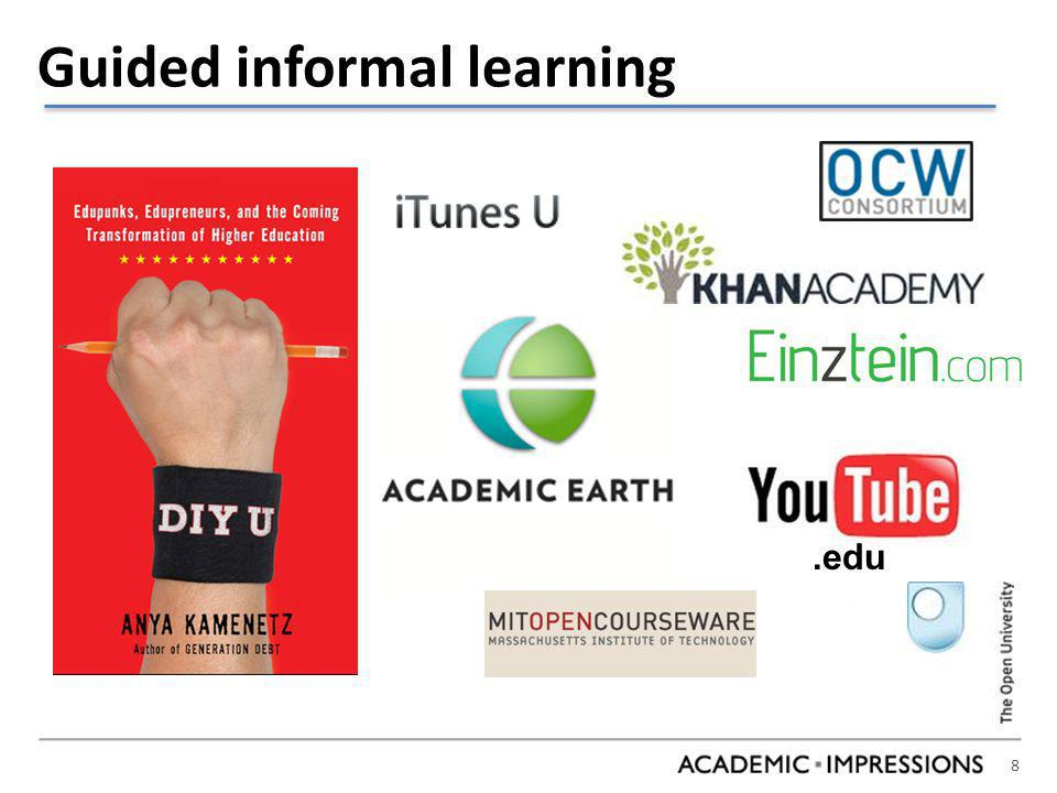 8 Guided informal learning.edu