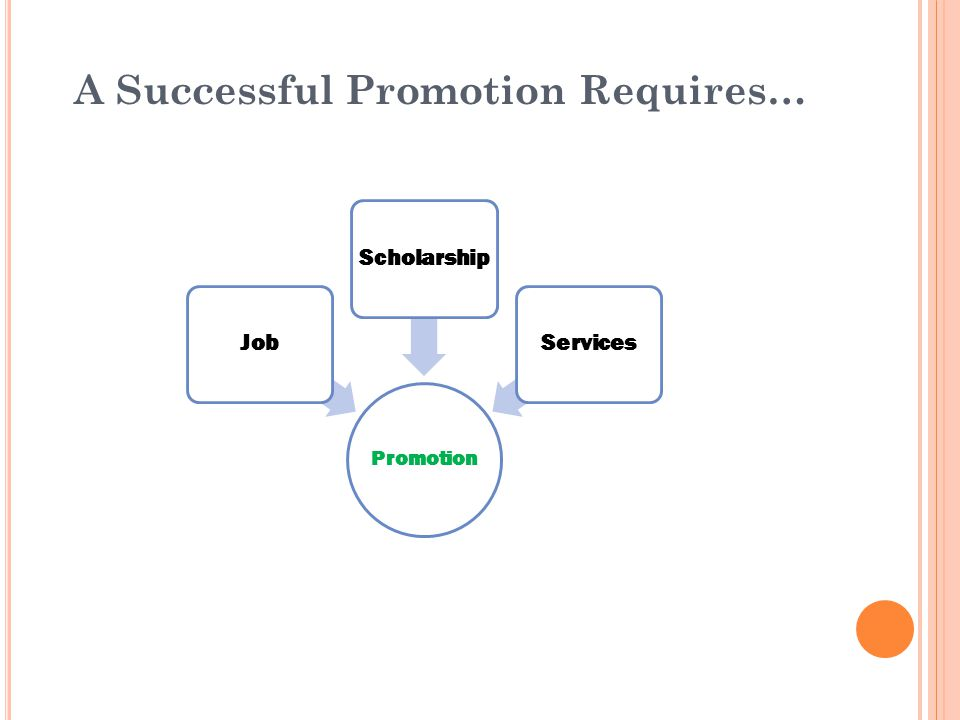 Promotion JobScholarshipServices A Successful Promotion Requires…