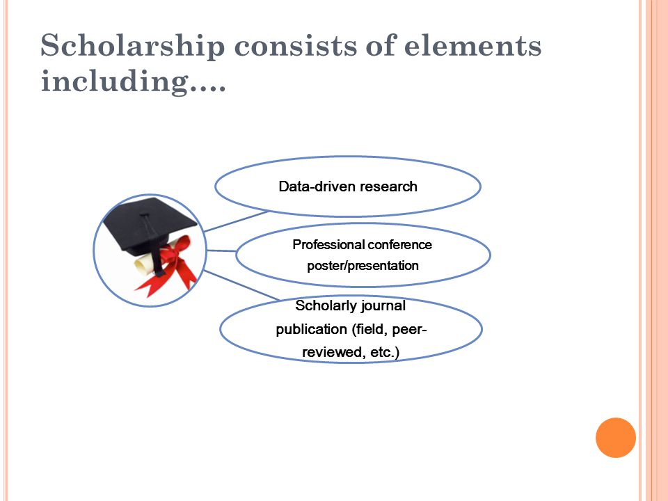 Data-driven research Professional conference poster/presentation Scholarly journal publication (field, peer- reviewed, etc.) Scholarship consists of elements including….