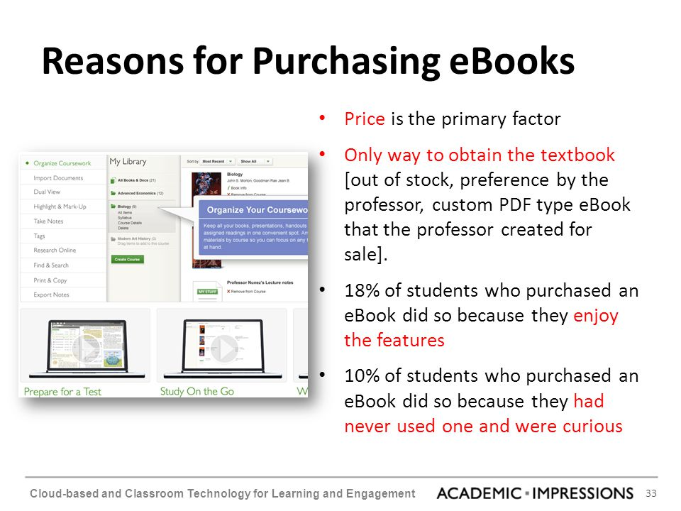 33 Cloud-based and Classroom Technology for Learning and Engagement Reasons for Purchasing eBooks Price is the primary factor Only way to obtain the t