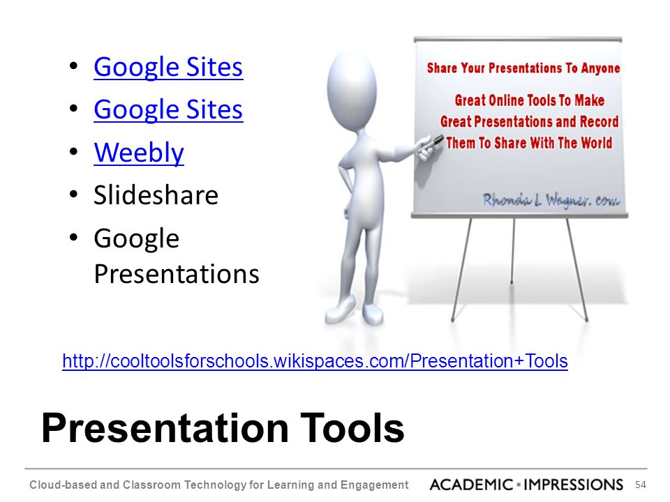 54 Cloud-based and Classroom Technology for Learning and Engagement Presentation Tools Google Sites Weebly Slideshare Google Presentations http://cool