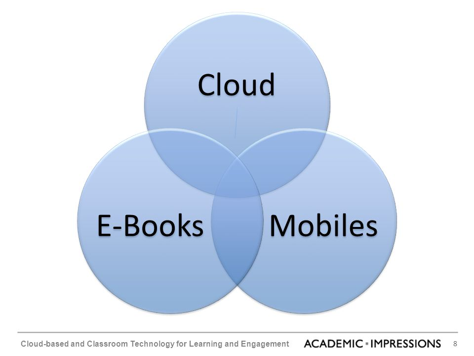 9 Cloud-based and Classroom Technology for Learning and Engagement What to do with this content