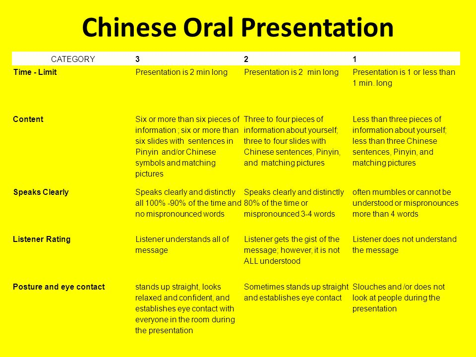 Final-Term Project II: Chinese Oral Presentation Presentation Tool: PPT, Prezi, or Movie Maker Upload your project into Assignments in TalonNet by Dec.