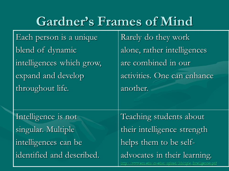 Gardner's Frames of Mind Each person is a unique blend of dynamic intelligences which grow, expand and develop throughout life. Rarely do they work al