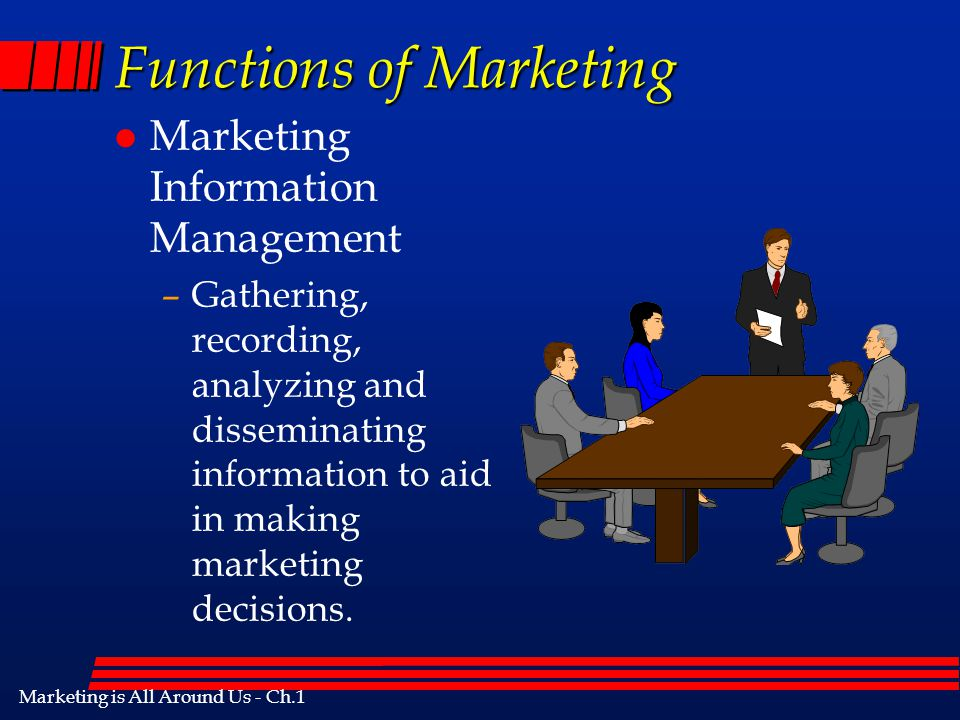 Marketing is All Around Us - Ch.1 Functions of Marketing l Product Service Mgt. l The process of creating/changing a product in response to market opp