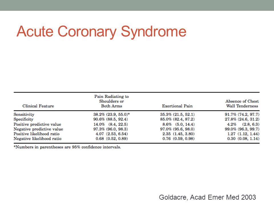 Acute Coronary Syndrome Goldacre, Acad Emer Med 2003
