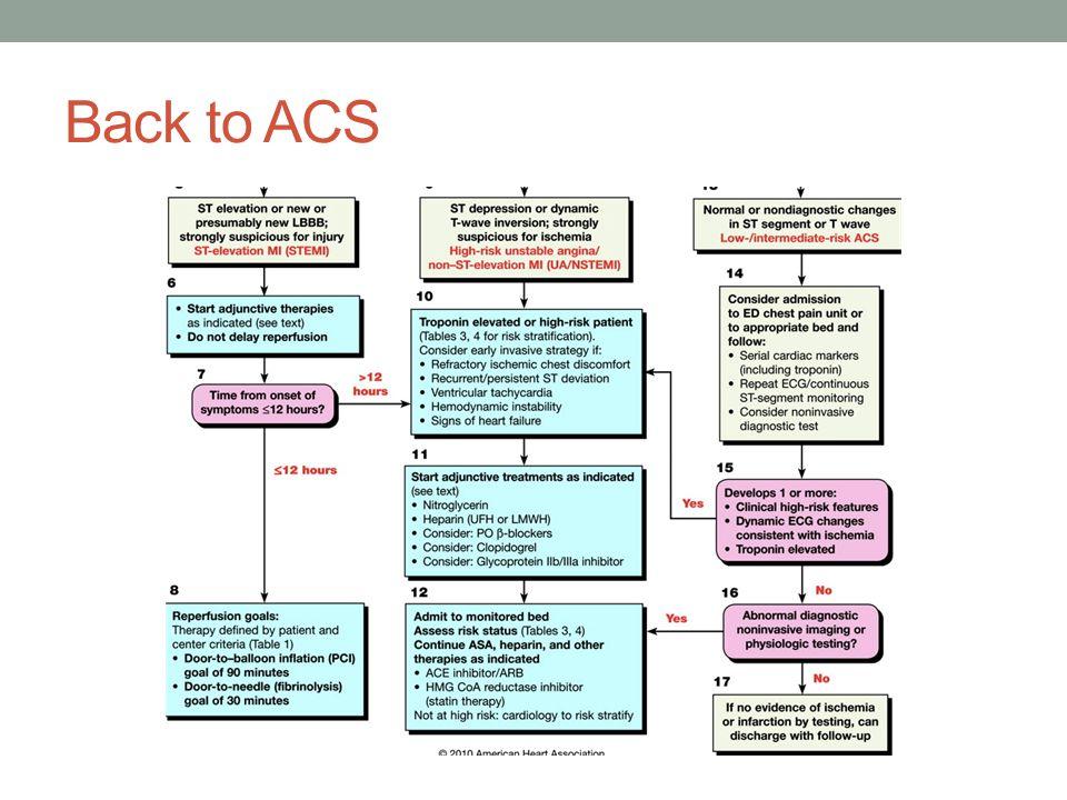 Back to ACS