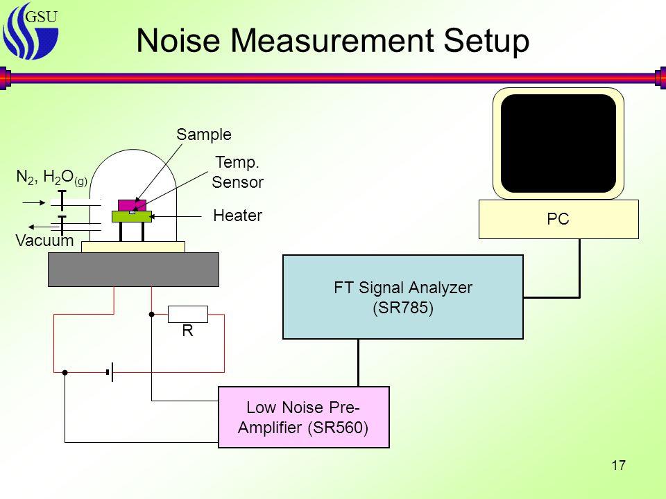 GSU 17 Noise Measurement Setup Vacuum N 2, H 2 O (g) Heater Sample Temp.