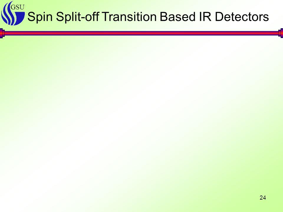 GSU 24 Spin Split-off Transition Based IR Detectors