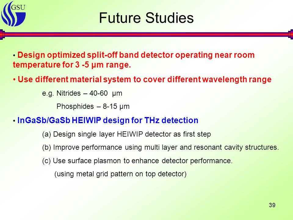 GSU 39 Future Studies Design optimized split-off band detector operating near room temperature for 3 -5 μm range.