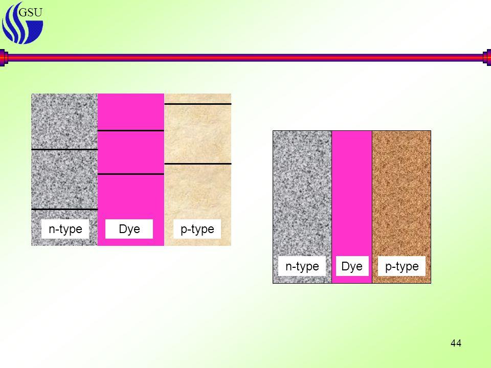 GSU 44 n-typeDyep-typen-type Dyep-type