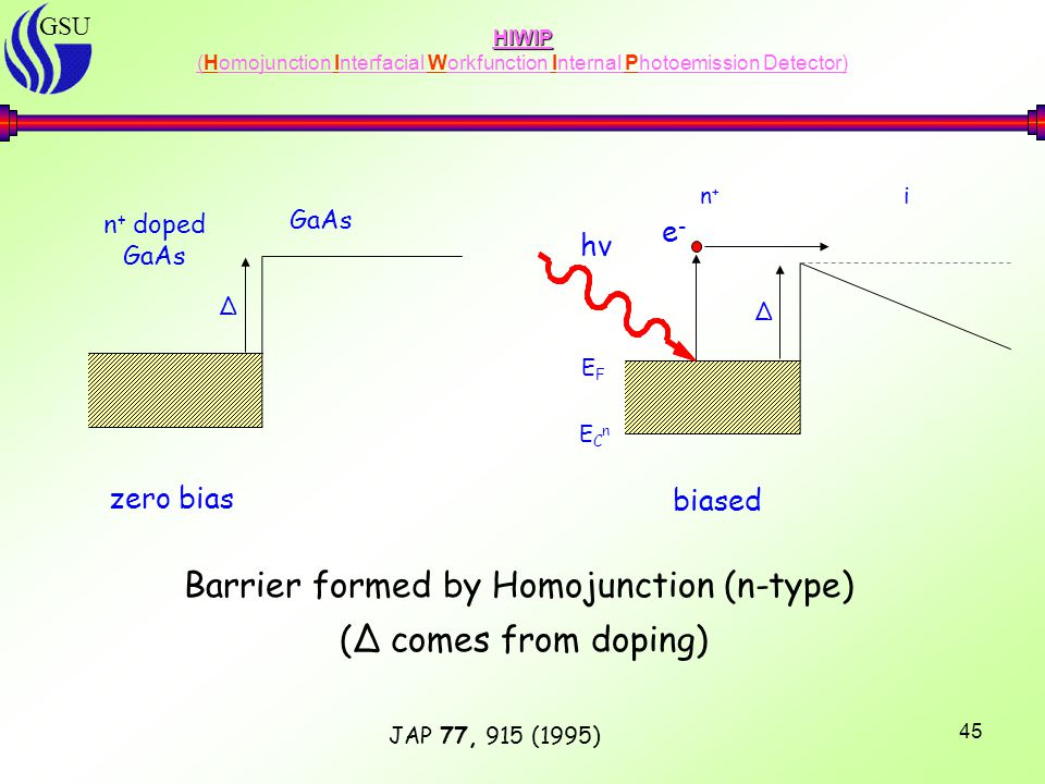 GSU 45 HIWIP HIWIP (Homojunction Interfacial Workfunction Internal Photoemission Detector) Barrier formed by Homojunction (n-type) (Δ comes from dopin