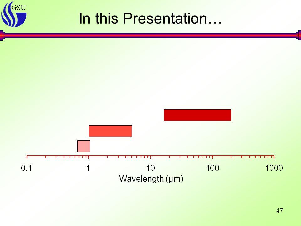 GSU 47 In this Presentation… Wavelength (μm)