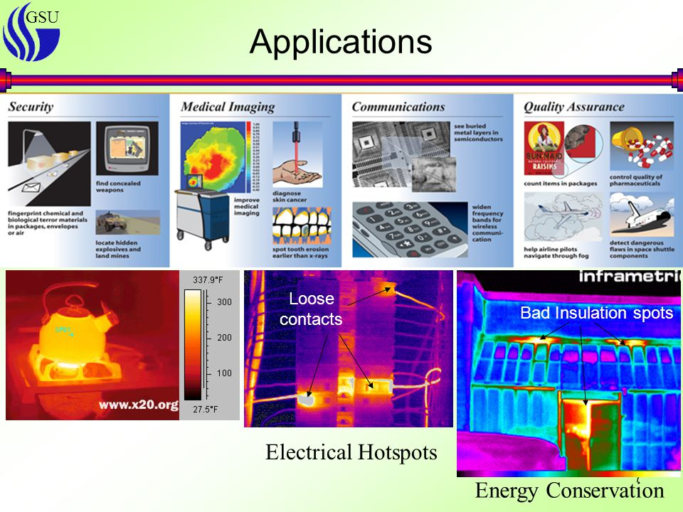 GSU 7 Applications Electrical Hotspots Energy Conservation Bad Insulation spots Loose contacts