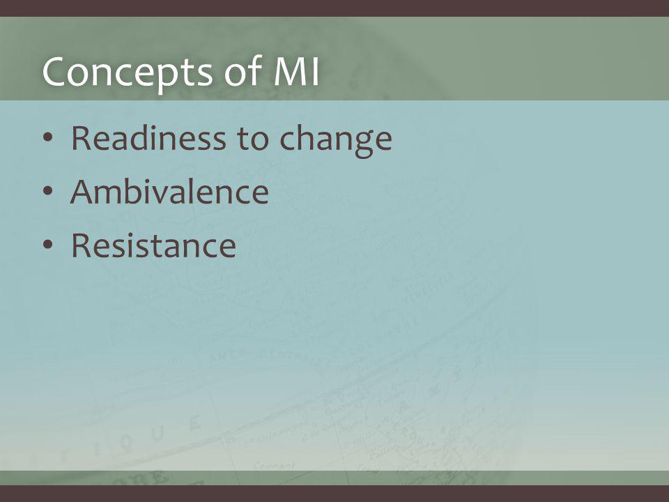 Concepts of MIConcepts of MI Readiness to change Ambivalence Resistance